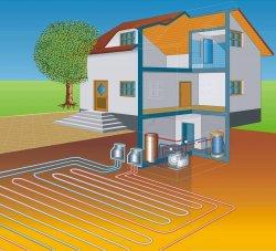 Тепловой насос как самое энергоэффективное решение для отопления дома